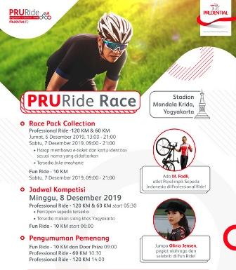 Sportfest PRURide Indonesia, 7 dan 8 Desember 2019, Di Stadion Mandala Krida Yogyakarta