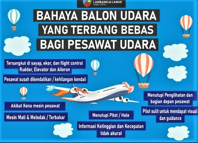 Bahaya Balon Udara Bagi Dunia Penerbangan