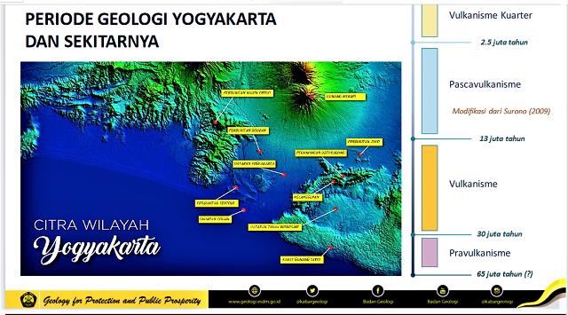 Penetapan Warisan Geologi Daerah Istimewa Yogyakarta